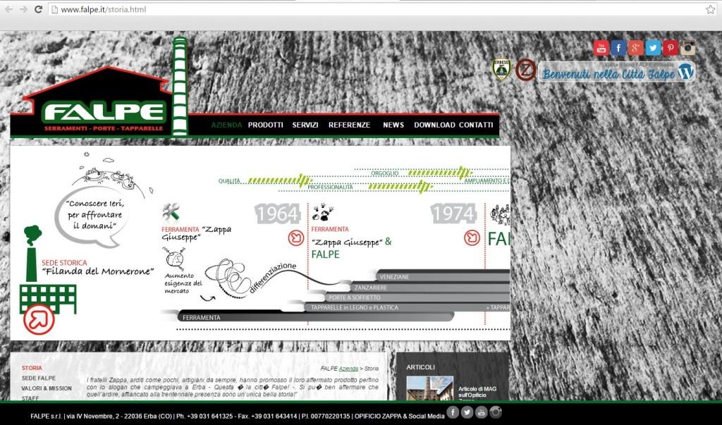 Storia sito falpe 2012-2016