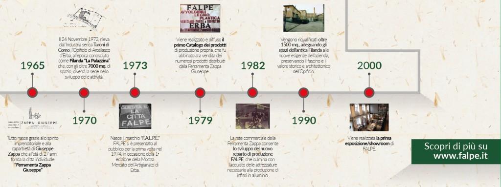 storia-falpe